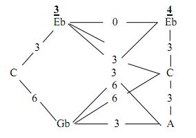 Thomas DeLio Analysis